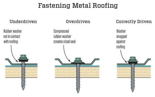 Metal roof screw fasteners.