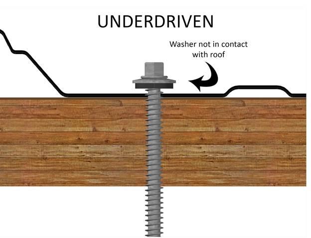 underdriven-screw-jpg